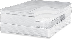 Land And Sky Organic Mattress Review